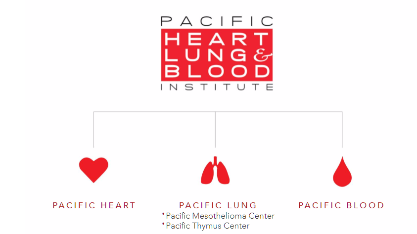 Pacific Heart Lung Blood Institute Phlbi